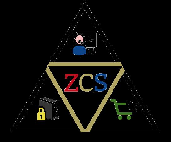 Zepps Tech Support